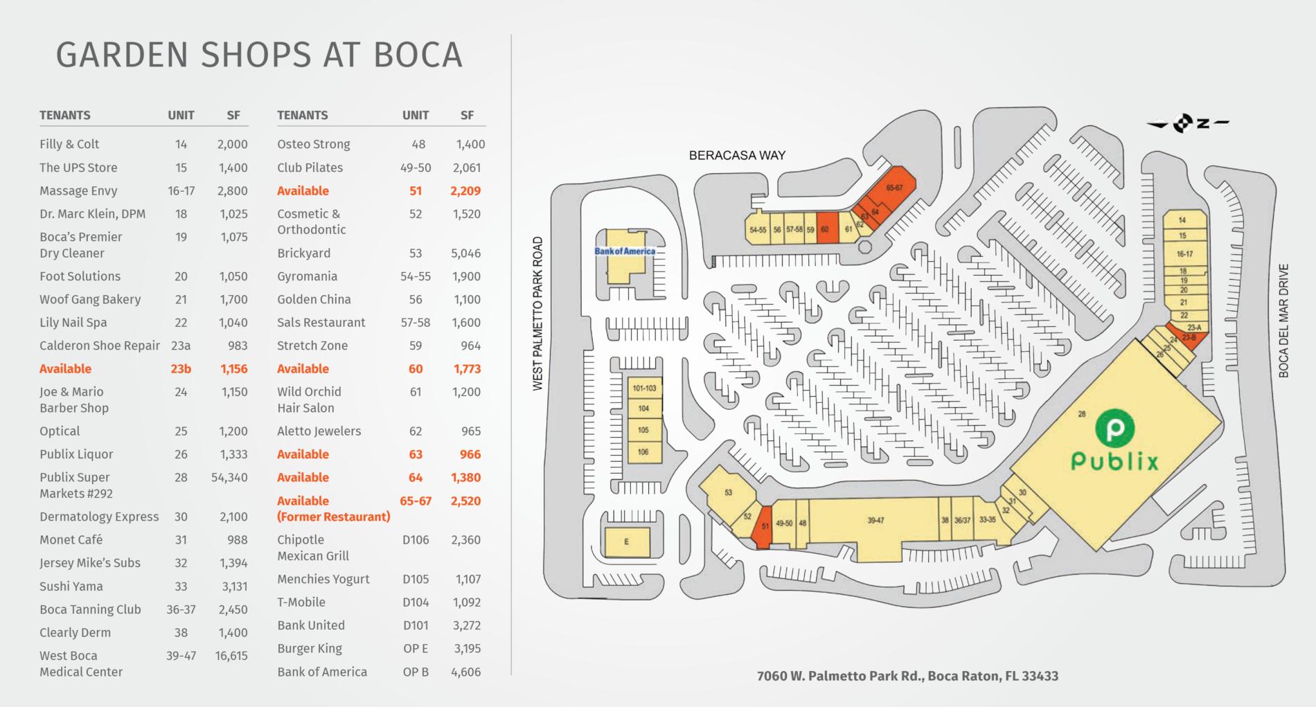 Garden-Shops-at-Boca