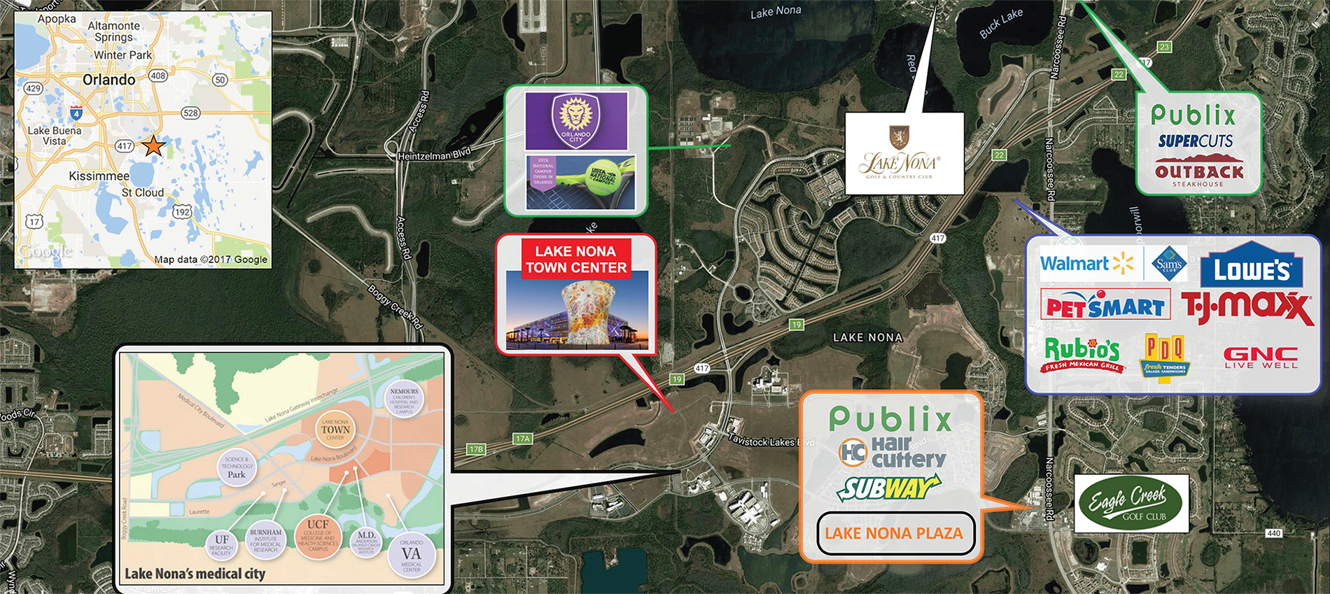 Lake Nona Plaza Trade Map