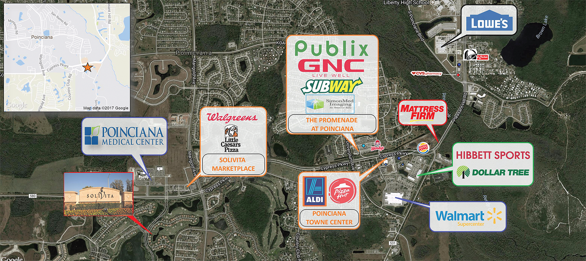 Poinciana Town Center Trade Map