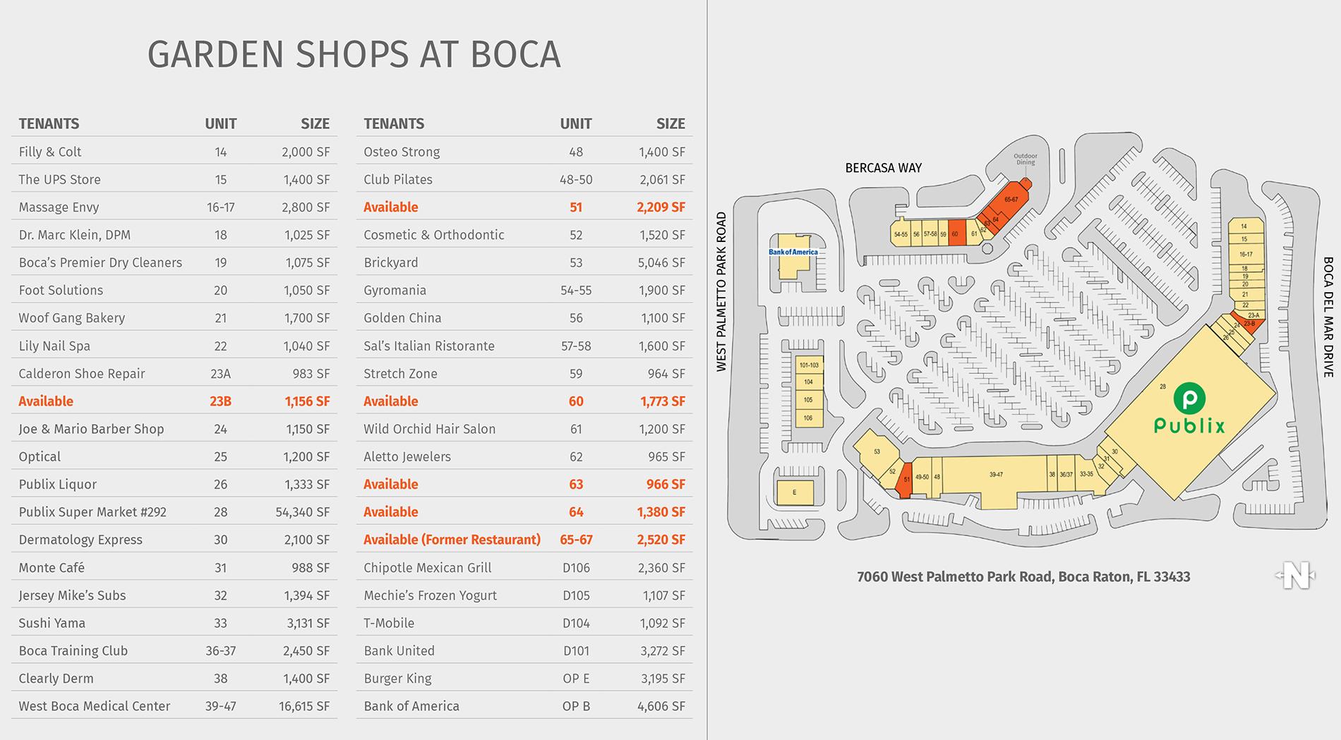 Garden Shops Site Plan